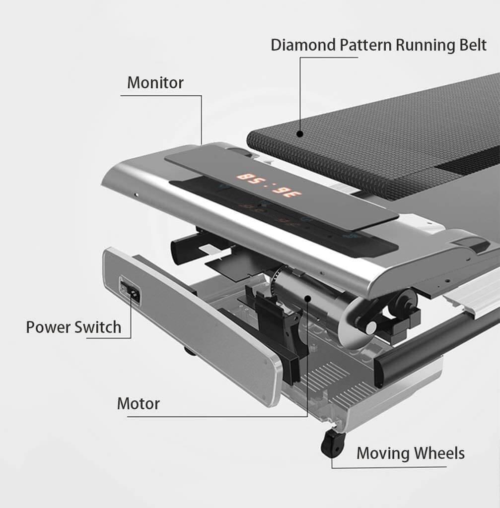 In depth review TOE Spread Run Treadmill Review